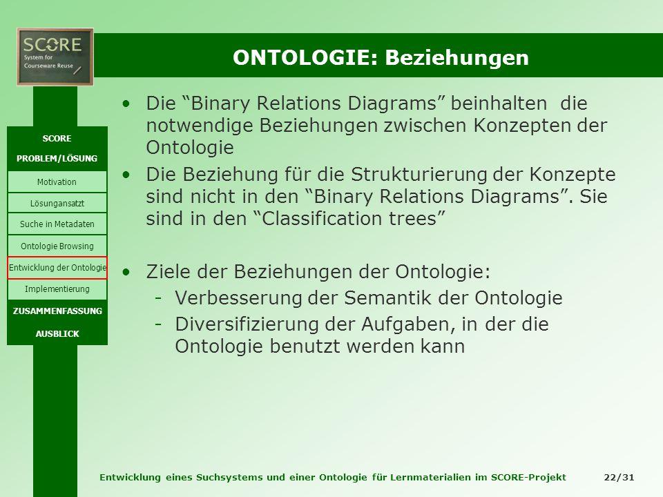 Entwicklung eines Suchsystems und einer Ontologie für Lernmaterialien im SCORE-Projekt 22/31 ONTOLOGIE: Beziehungen Die Binary Relations Diagrams bein