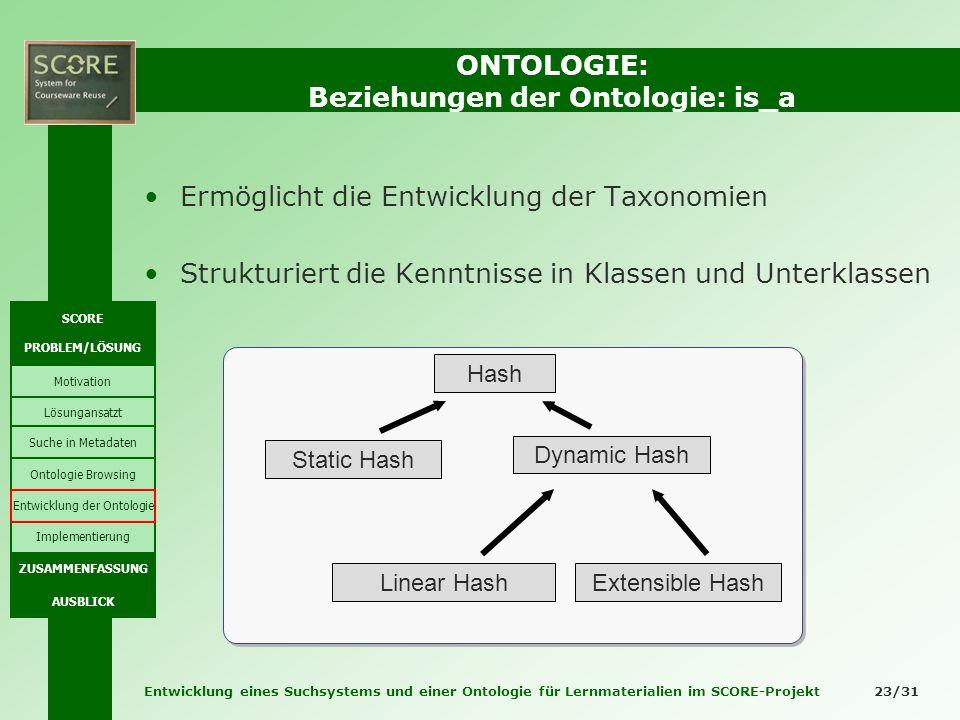 Entwicklung eines Suchsystems und einer Ontologie für Lernmaterialien im SCORE-Projekt 23/31 ONTOLOGIE: Beziehungen der Ontologie: is_a Ermöglicht die