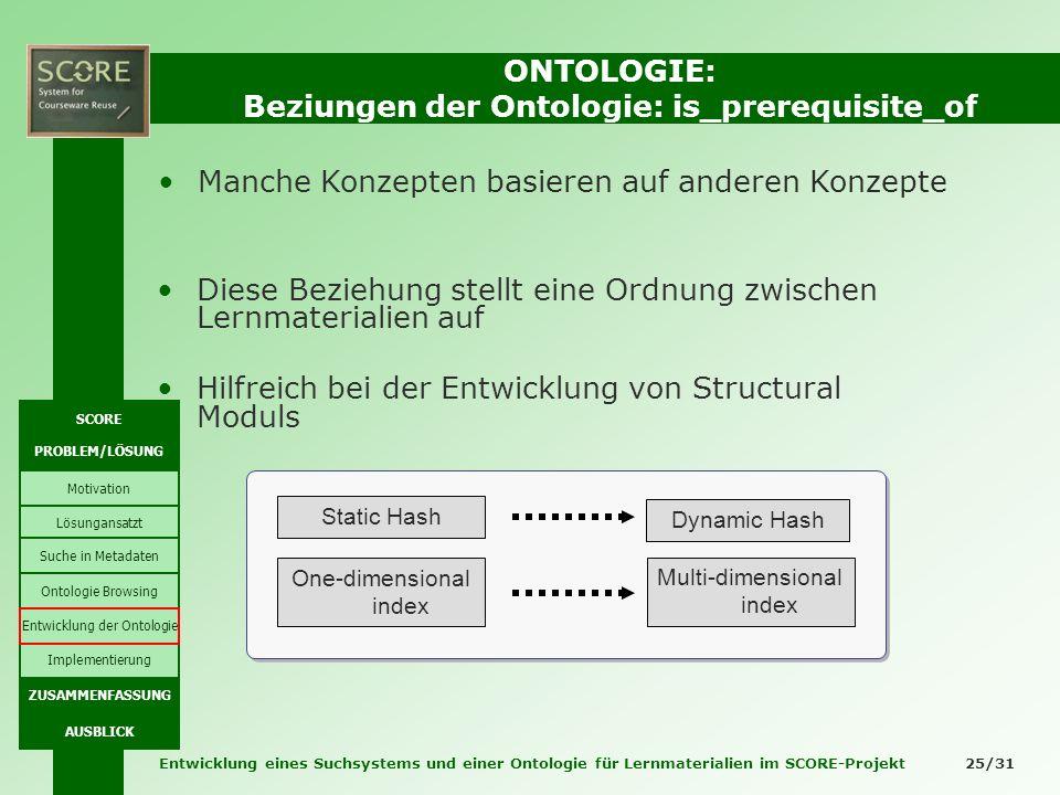 Entwicklung eines Suchsystems und einer Ontologie für Lernmaterialien im SCORE-Projekt 25/31 ONTOLOGIE: Beziungen der Ontologie: is_prerequisite_of Di