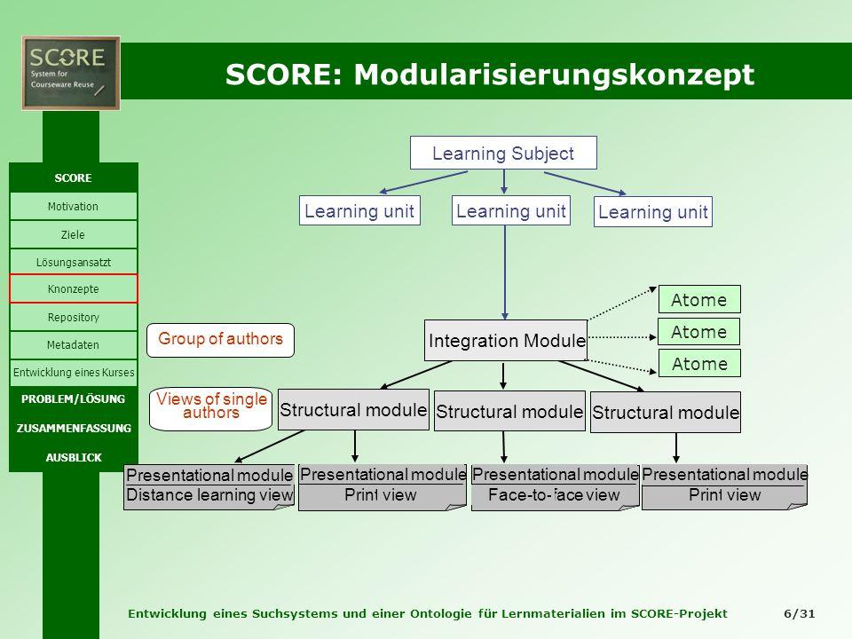 Entwicklung eines Suchsystems und einer Ontologie für Lernmaterialien im SCORE-Projekt 6/31 SCORE: Modularisierungskonzept Views of single authors Gro