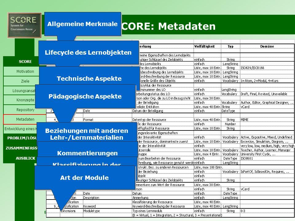 Entwicklung eines Suchsystems und einer Ontologie für Lernmaterialien im SCORE-Projekt 8/31 SCORE Ziele PROBLEM/LÖSUNG ZUSAMMENFASSUNG Lösungsansatzt