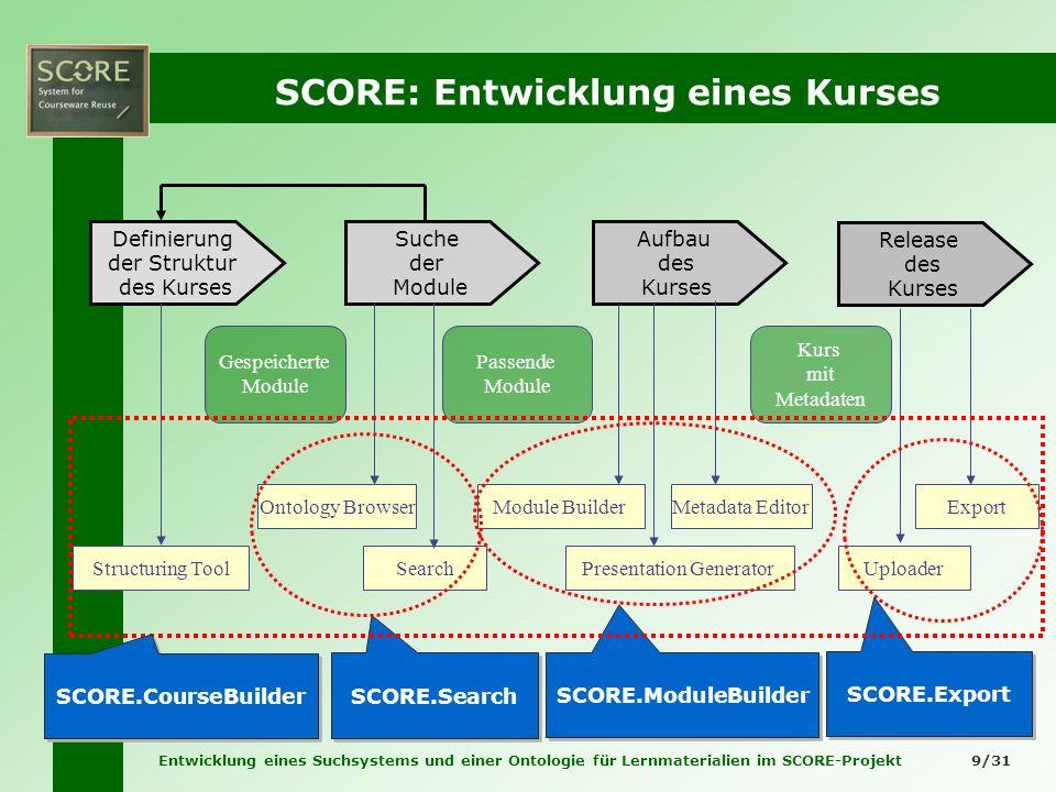 Entwicklung eines Suchsystems und einer Ontologie für Lernmaterialien im SCORE-Projekt 9/31 SCORE: Entwicklung eines Kurses Gespeicherte Module Suche
