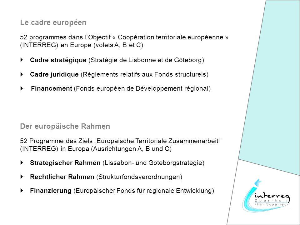 Cadre juridique (Règlements relatifs aux Fonds structurels) Cadre stratégique (Stratégie de Lisbonne et de Göteborg) Financement (Fonds européen de Développement régional) 52 programmes dans lObjectif « Coopération territoriale européenne » (INTERREG) en Europe (volets A, B et C) Le cadre européen Rechtlicher Rahmen (Strukturfondsverordnungen) Strategischer Rahmen (Lissabon- und Göteborgstrategie) Finanzierung (Europäischer Fonds für regionale Entwicklung) 52 Programme des Ziels Europäische Territoriale Zusammenarbeit (INTERREG) in Europa (Ausrichtungen A, B und C) Der europäische Rahmen