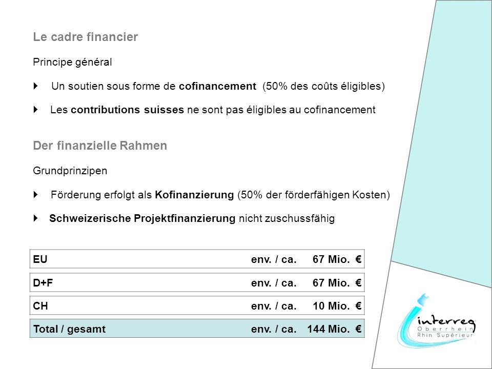 Les contributions suisses ne sont pas éligibles au cofinancement Un soutien sous forme de cofinancement (50% des coûts éligibles) Principe général Le cadre financier Schweizerische Projektfinanzierung nicht zuschussfähig Förderung erfolgt als Kofinanzierung (50% der förderfähigen Kosten) Grundprinzipen Der finanzielle Rahmen EUenv.