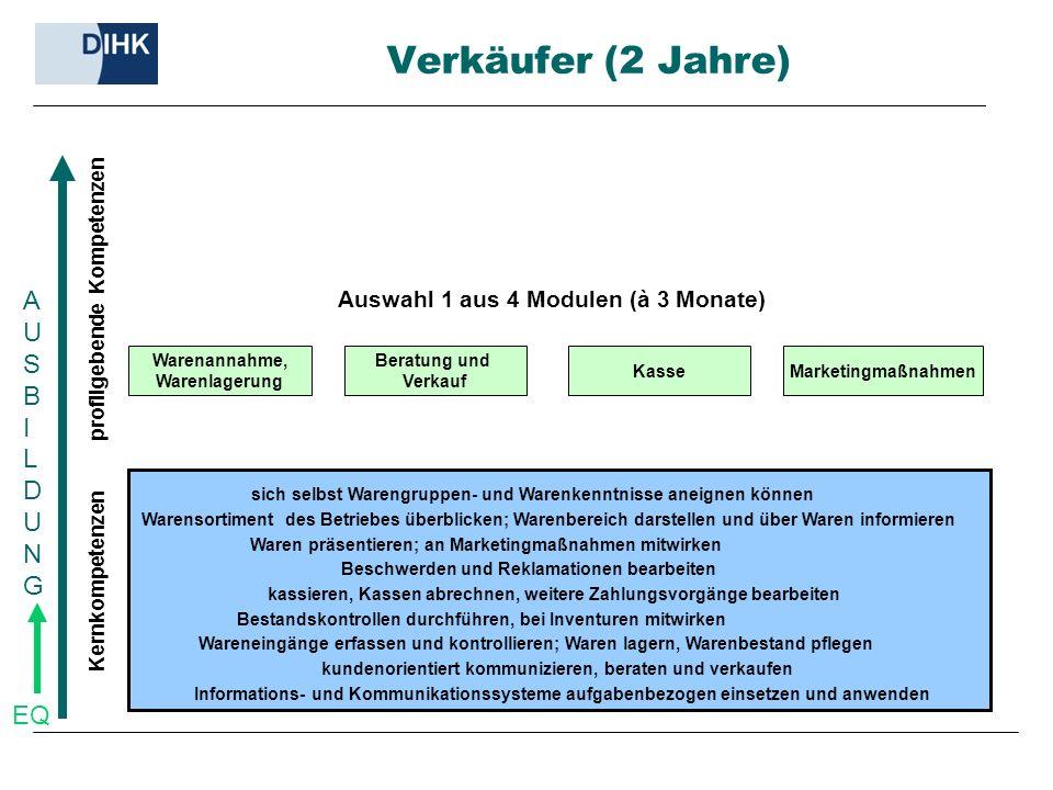 Kasse Warenannahme, Warenlagerung Marketingmaßnahmen Auswahl 1 aus 4 Modulen (à 3 Monate) Beratung und Verkauf Verkäufer (2 Jahre) EQ AUSBILDUNGAUSBIL