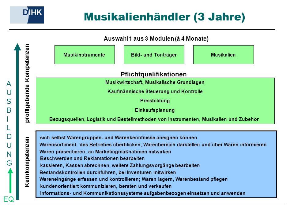 Musikalienhändler (3 Jahre) EQ AUSBILDUNGAUSBILDUNG Informations- und Kommunikationssysteme aufgabenbezogen einsetzen und anwenden kundenorientiert ko