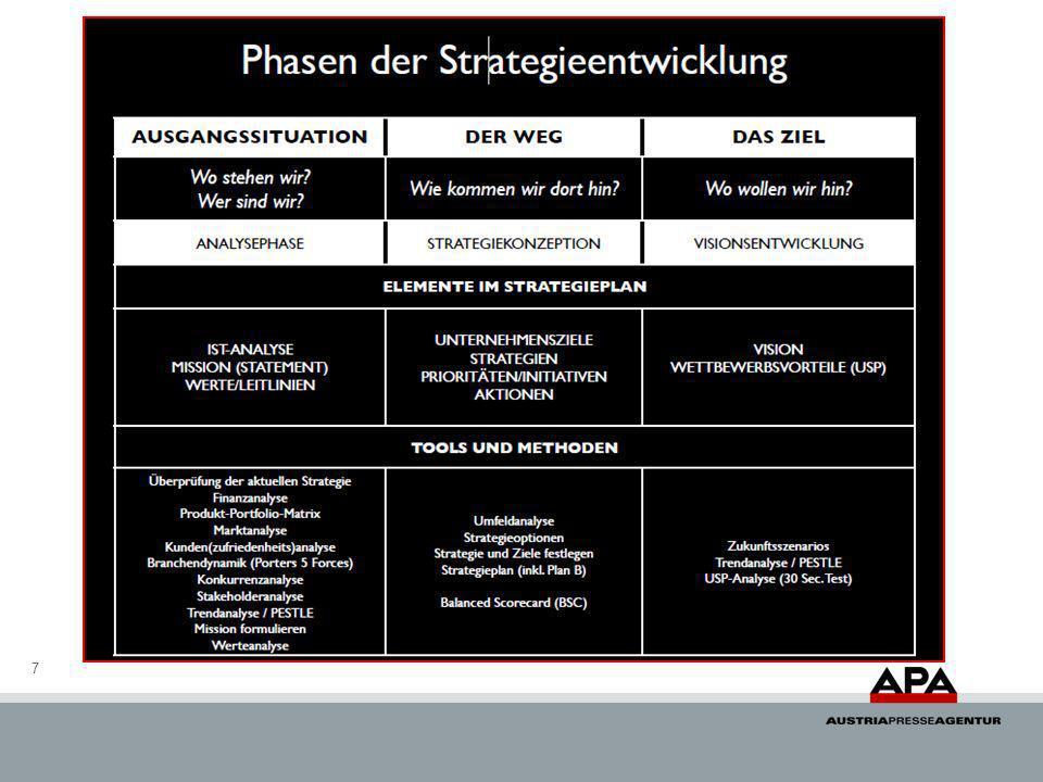 Strategische Herausforderungen von Medienunternehmen 18
