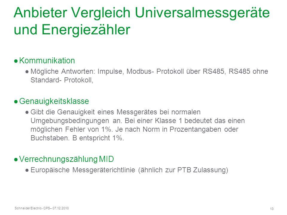 Schneider Electric 13 - CPS– 07.12.2010 Anbieter Vergleich Universalmessgeräte und Energiezähler Kommunikation Mögliche Antworten: Impulse, Modbus- Pr