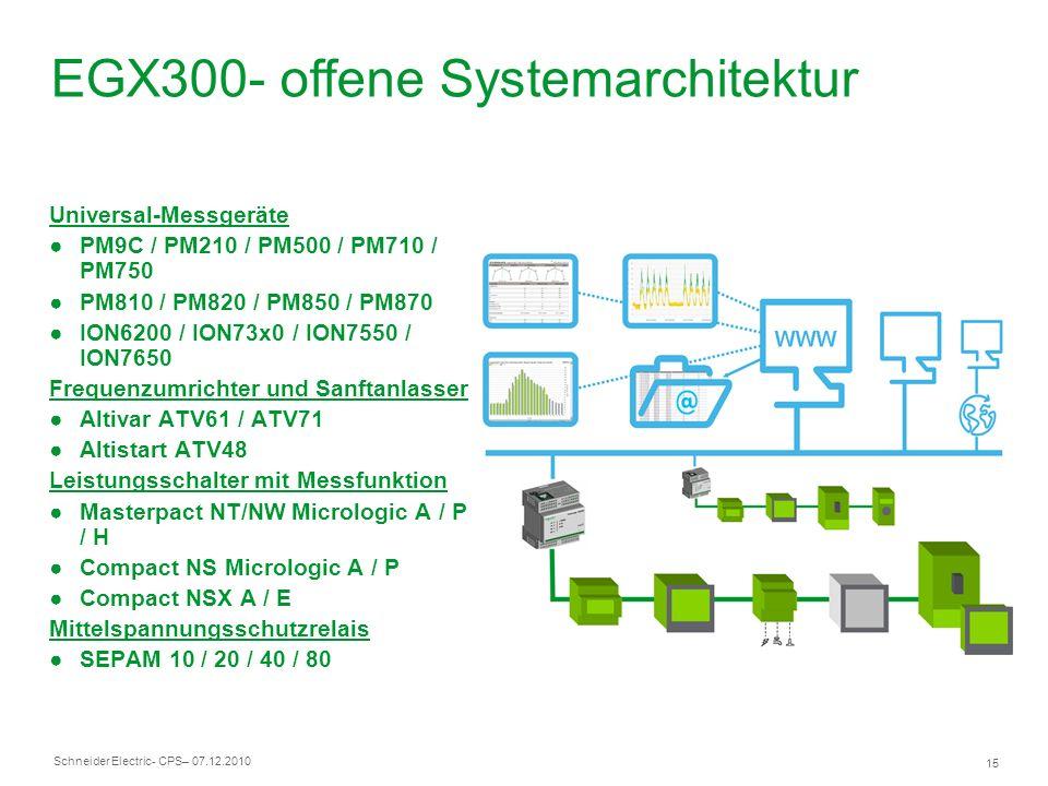 Schneider Electric 15 - CPS– 07.12.2010 Universal-Messgeräte PM9C / PM210 / PM500 / PM710 / PM750 PM810 / PM820 / PM850 / PM870 ION6200 / ION73x0 / IO