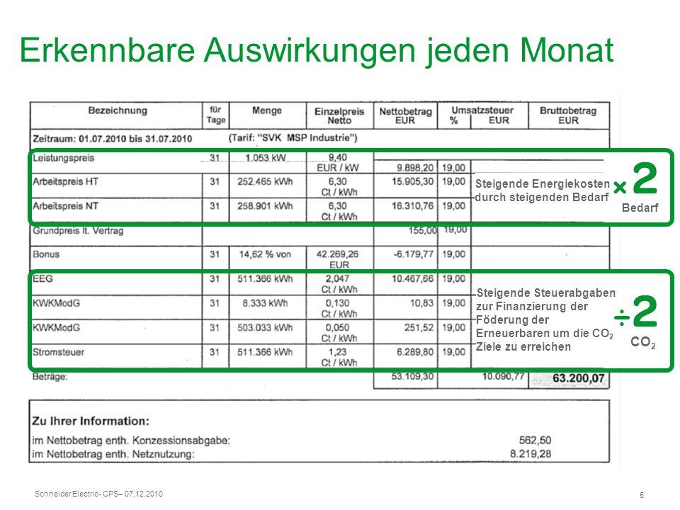Schneider Electric 5 - CPS– 07.12.2010 Erkennbare Auswirkungen jeden Monat Steigende Energiekosten durch steigenden Bedarf Steigende Steuerabgaben zur
