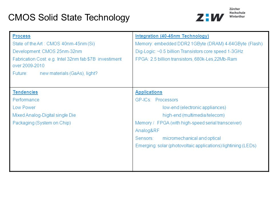 CMOS Solid State Technology Process State of the Art : CMOS 40nm-45nm (Si) Development: CMOS 25nm-32nm Fabrication Cost: e.g. Intel 32nm fab $7B inves