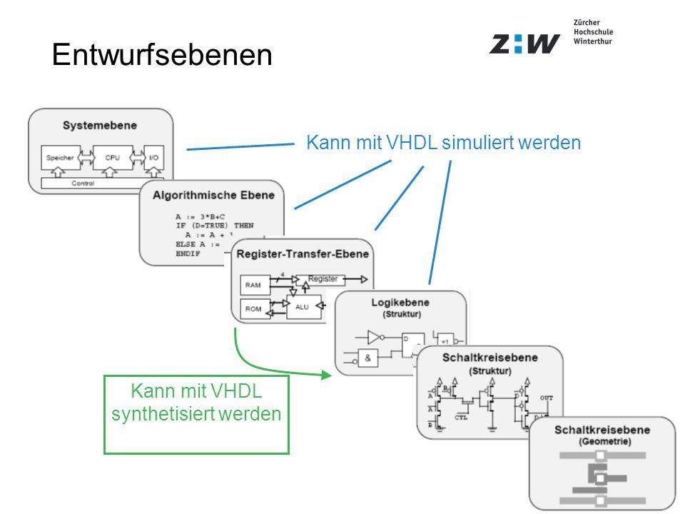 Entwurfsebenen Kann mit VHDL simuliert werden Kann mit VHDL synthetisiert werden
