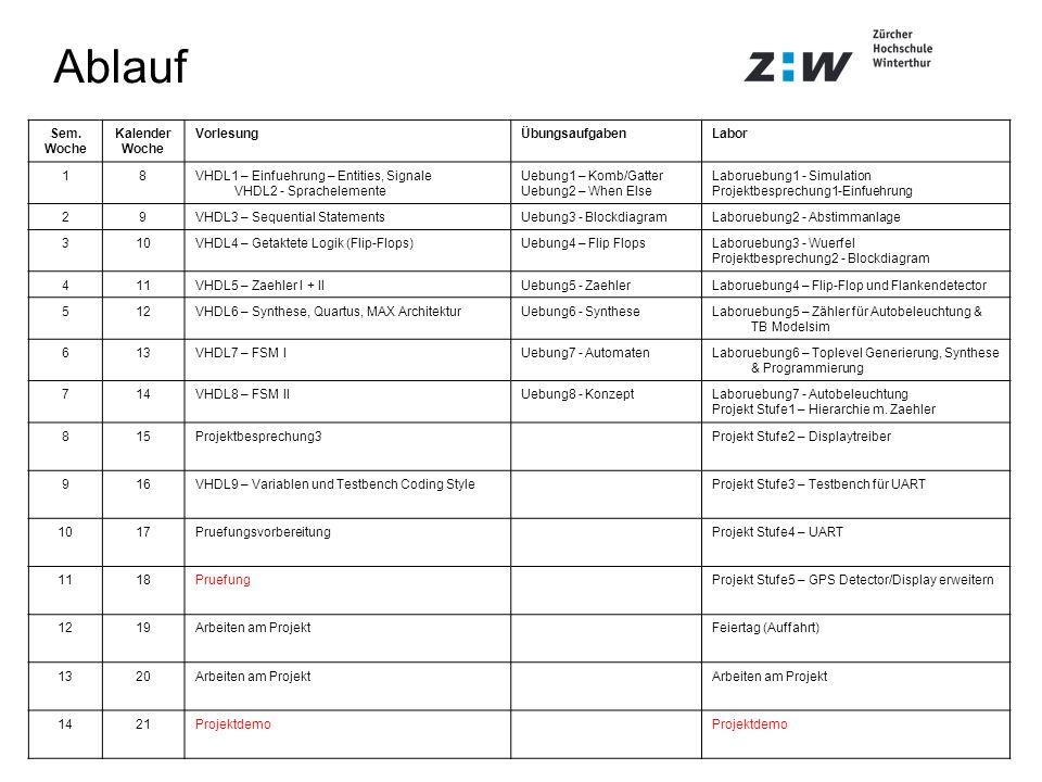 Ablauf Sem. Woche Kalender Woche VorlesungÜbungsaufgabenLabor 18VHDL1 – Einfuehrung – Entities, Signale VHDL2 - Sprachelemente Uebung1 – Komb/Gatter U