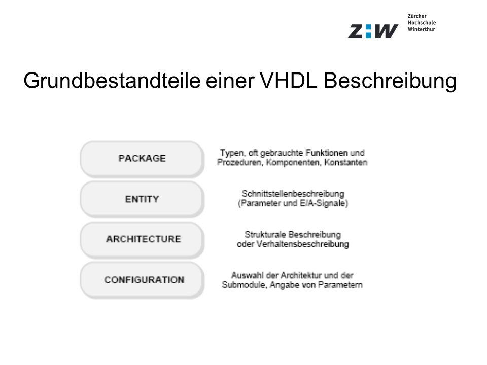 Grundbestandteile einer VHDL Beschreibung