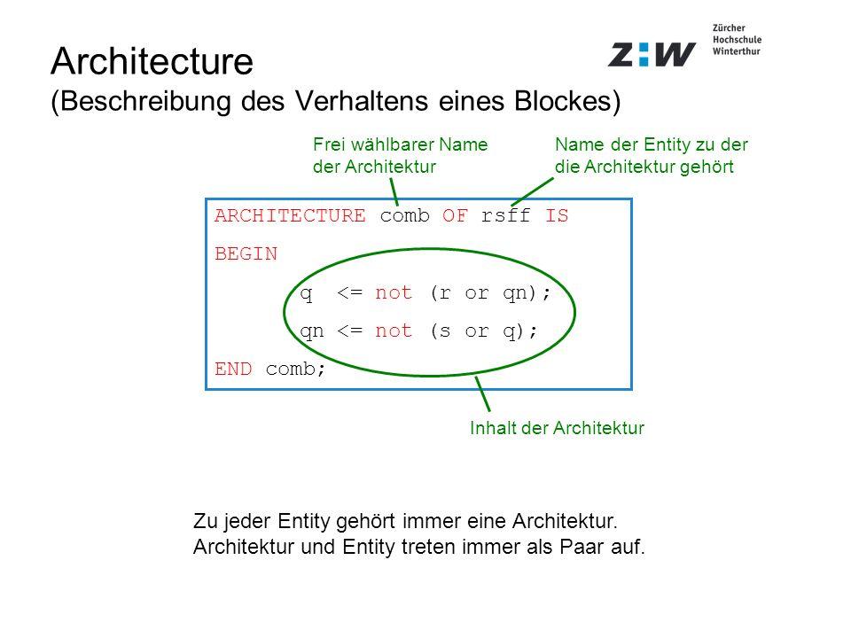 Architecture (Beschreibung des Verhaltens eines Blockes) ARCHITECTURE comb OF rsff IS BEGIN q <= not (r or qn); qn <= not (s or q); END comb; Zu jeder