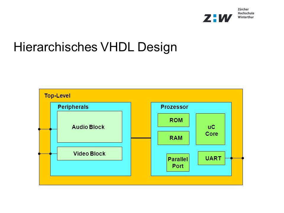 Hierarchisches VHDL Design Top-Level PeripheralsProzessor UART uC Core RAM ROM Audio Block Video Block Parallel Port