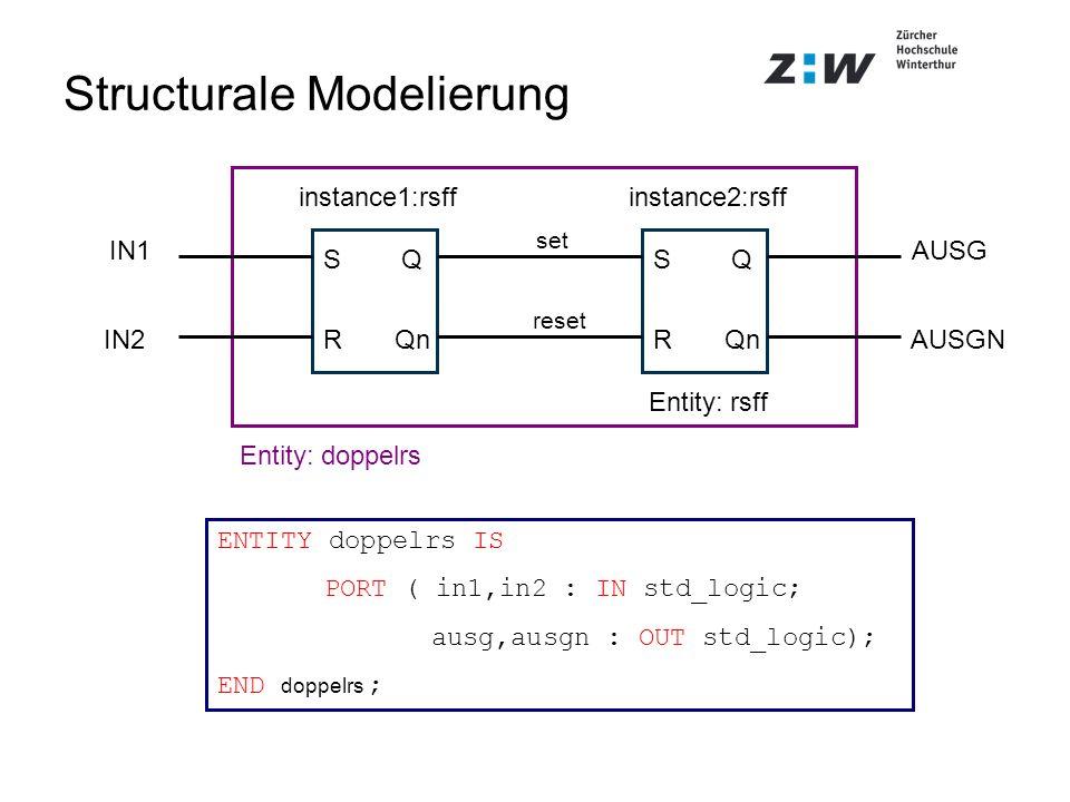 Structurale Modelierung Entity: doppelrs AUSGN AUSG Q Qn S R Entity: rsff instance2:rsff set reset Q Qn S R instance1:rsff IN1 IN2 ENTITY doppelrs IS