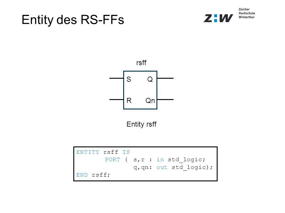 Entity des RS-FFs Q Qn S R Entity rsff rsff ENTITY rsff IS PORT ( s,r : in std_logic; q,qn: out std_logic); END rsff;