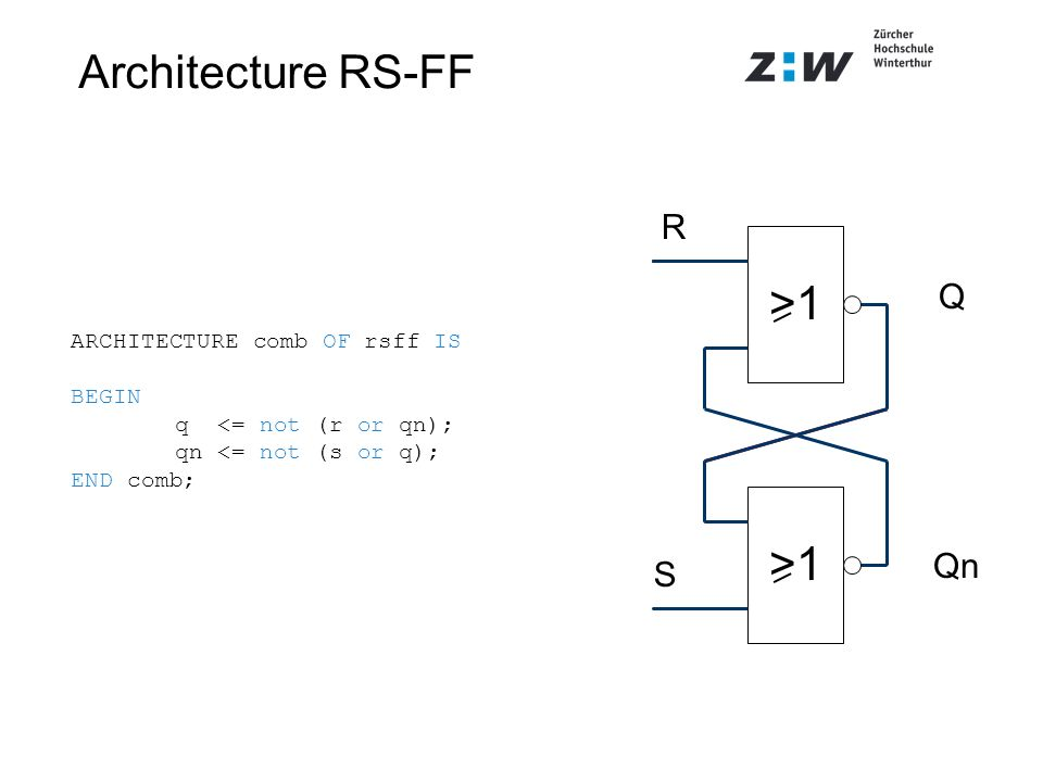 Architecture RS-FF ARCHITECTURE comb OF rsff IS BEGIN q <= not (r or qn); qn <= not (s or q); END comb; >1 Q S R Qn