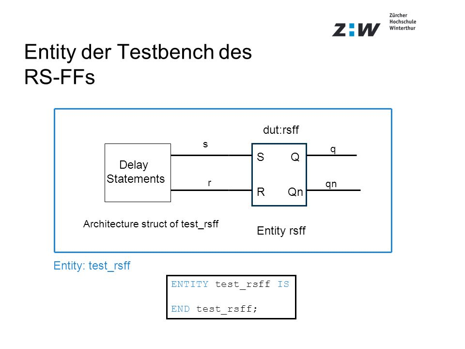 Entity der Testbench des RS-FFs ENTITY test_rsff IS END test_rsff; Q Qn S R Entity rsff Delay Statements Entity: test_rsff dut:rsff s r q qn Architect