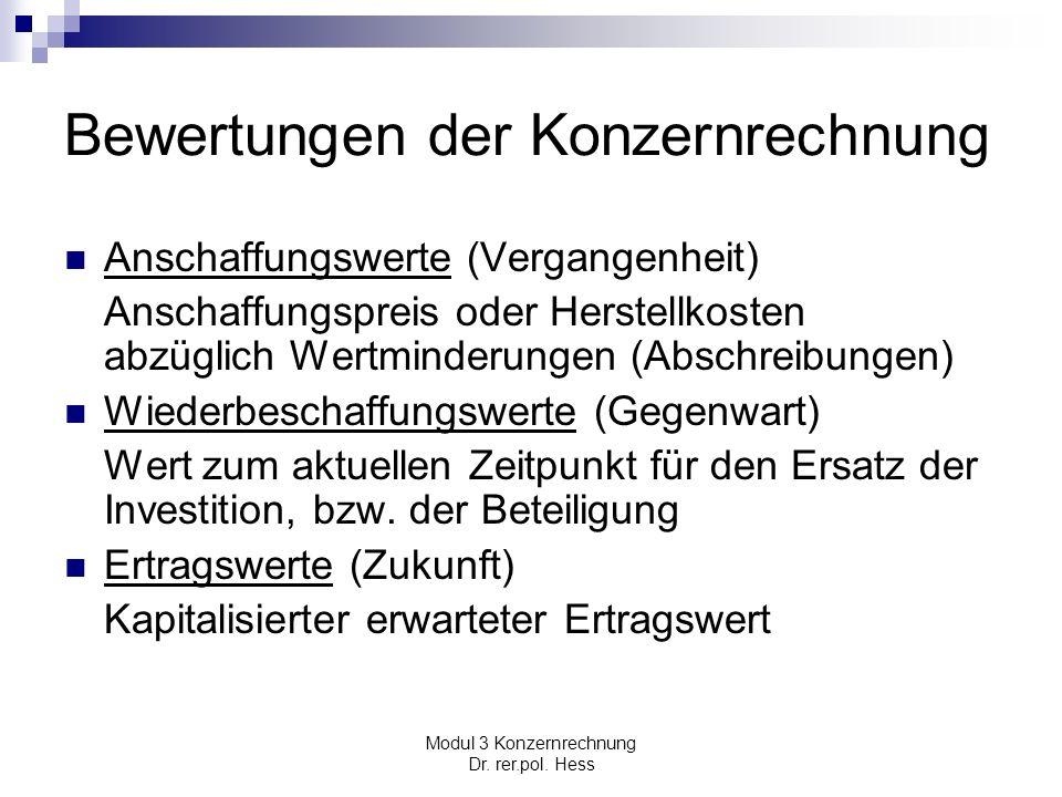 Modul 3 Konzernrechnung Dr. rer.pol. Hess Bewertungen der Konzernrechnung Anschaffungswerte (Vergangenheit) Anschaffungspreis oder Herstellkosten abzü