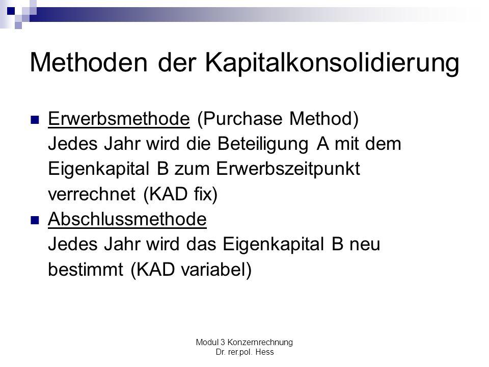 Modul 3 Konzernrechnung Dr. rer.pol. Hess Methoden der Kapitalkonsolidierung Erwerbsmethode (Purchase Method) Jedes Jahr wird die Beteiligung A mit de