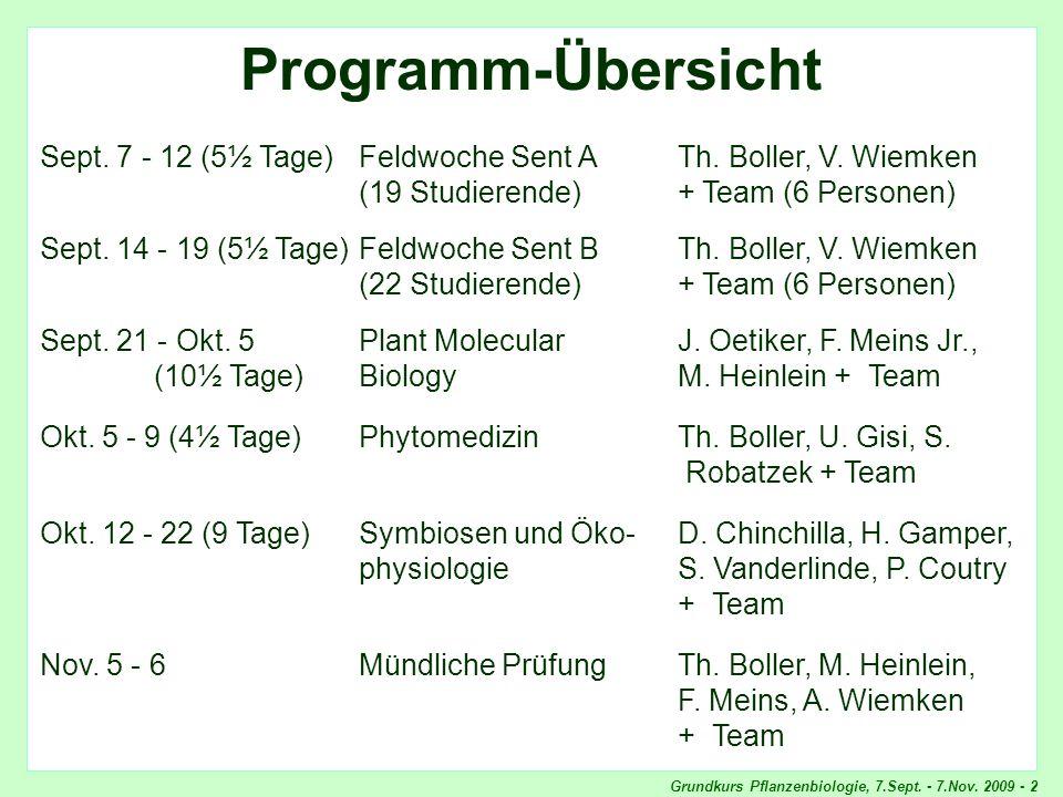 Grundkurs Pflanzenbiologie, 7.Sept. - 7.Nov. 2009 - 2 Programm-Übersicht Sept. 7 - 12 (5½ Tage)Feldwoche Sent ATh. Boller, V. Wiemken (19 Studierende)