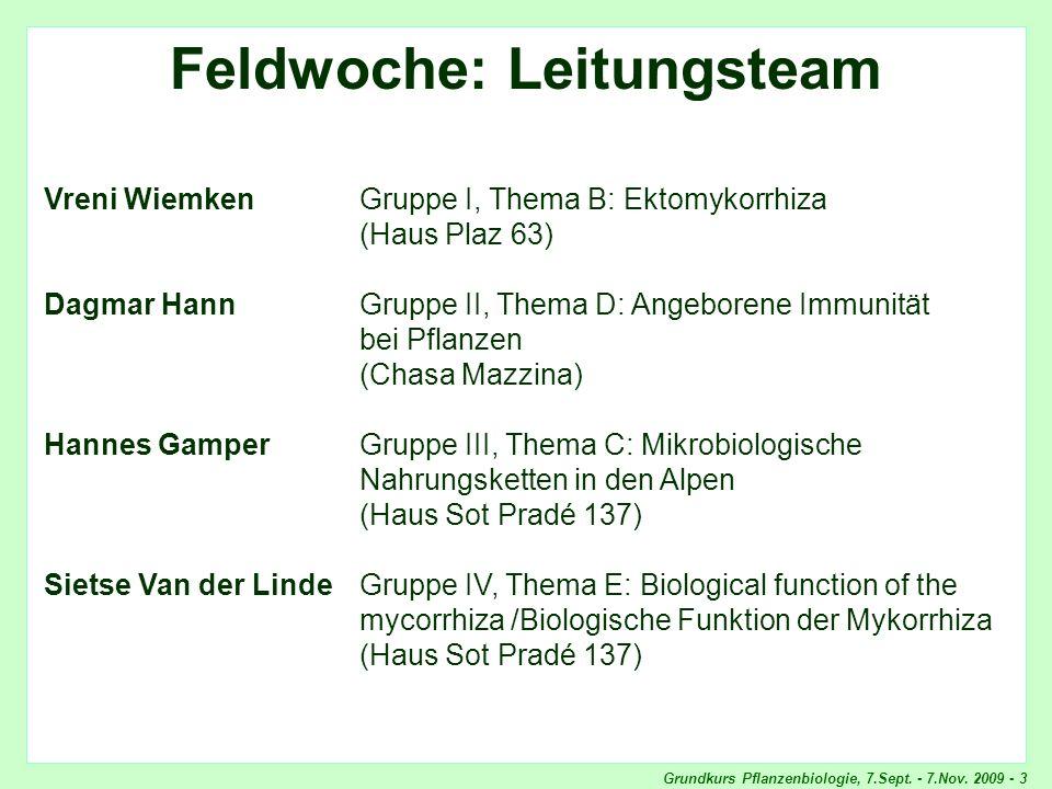 Grundkurs Pflanzenbiologie, 7.Sept. - 7.Nov. 2009 - 3 Feldwoche, Lernziele Feldwoche: Leitungsteam Vreni WiemkenGruppe I, Thema B: Ektomykorrhiza (Hau