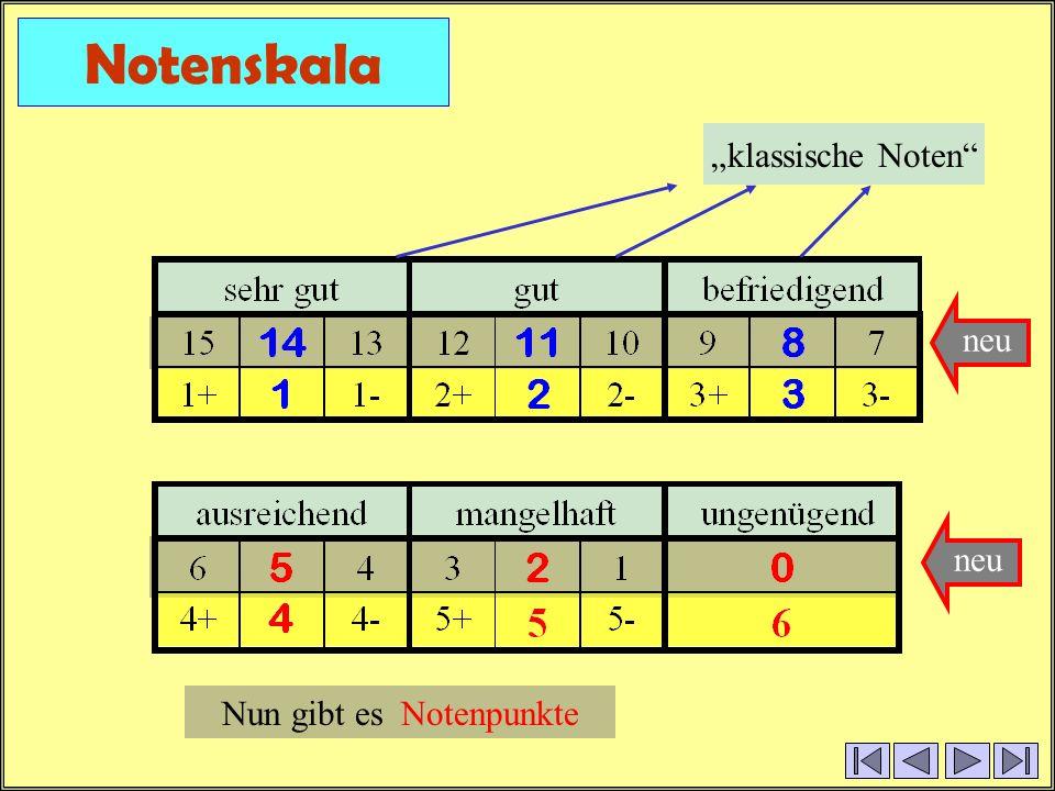 Notenskala neu Nun gibt es Notenpunkte klassische Noten