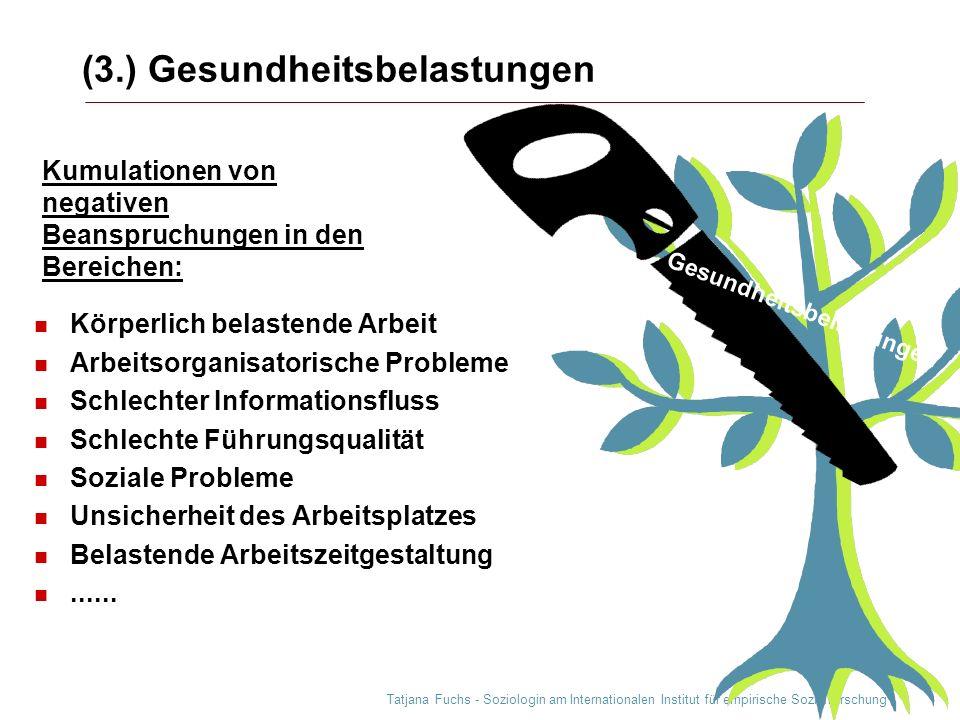 Tatjana Fuchs - Soziologin am Internationalen Institut für empirische Sozialforschung (3.) Gesundheitsbelastungen n Körperlich belastende Arbeit n Arb