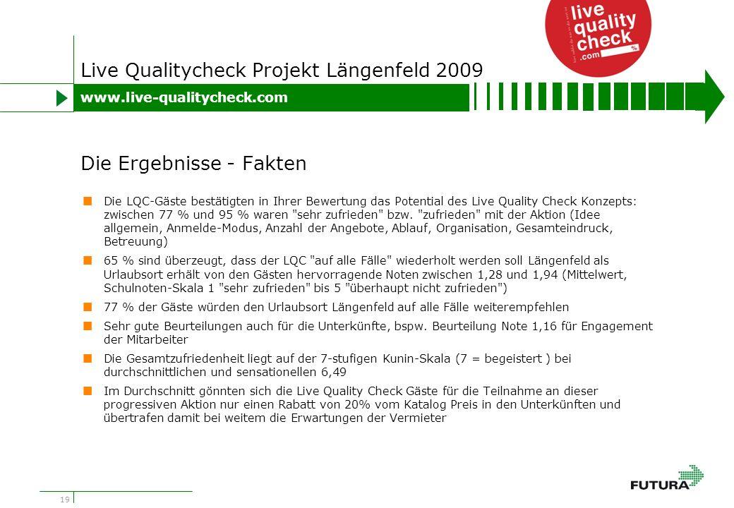 19 Live Qualitycheck Projekt Längenfeld 2009 Die LQC-Gäste bestätigten in Ihrer Bewertung das Potential des Live Quality Check Konzepts: zwischen 77 % und 95 % waren sehr zufrieden bzw.