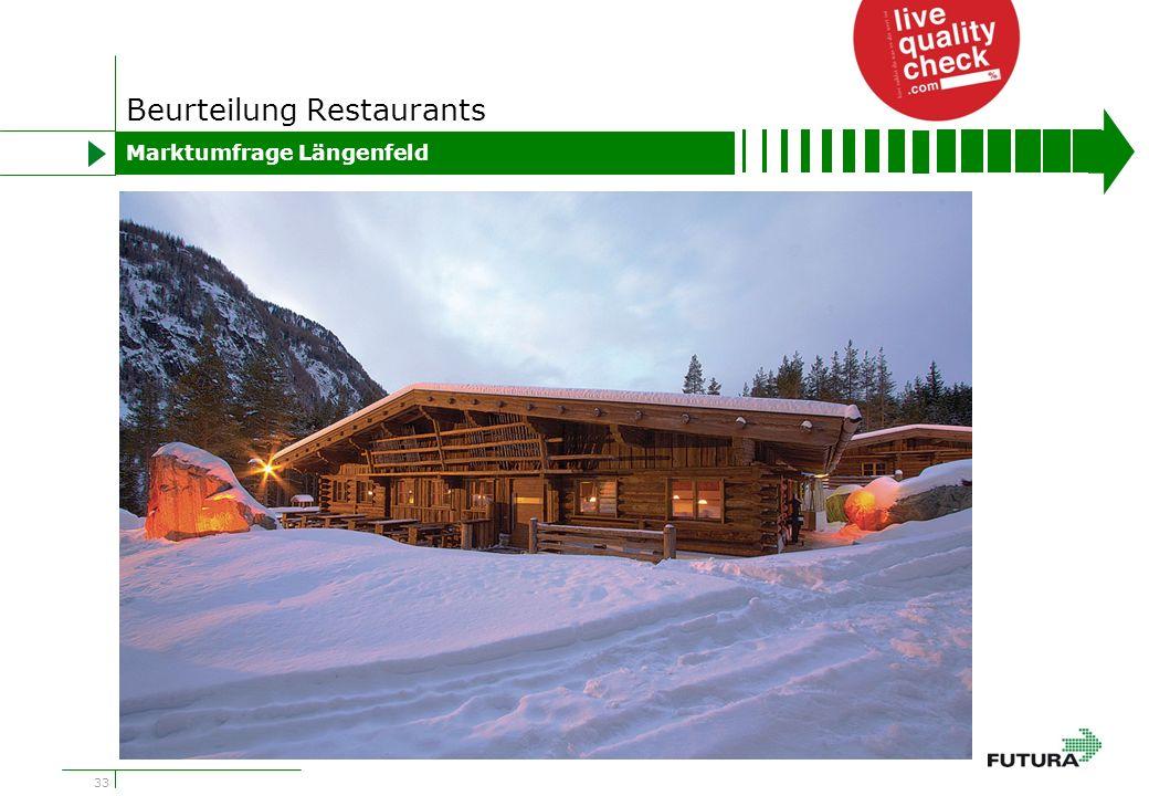 33 Beurteilung Restaurants Marktumfrage Längenfeld