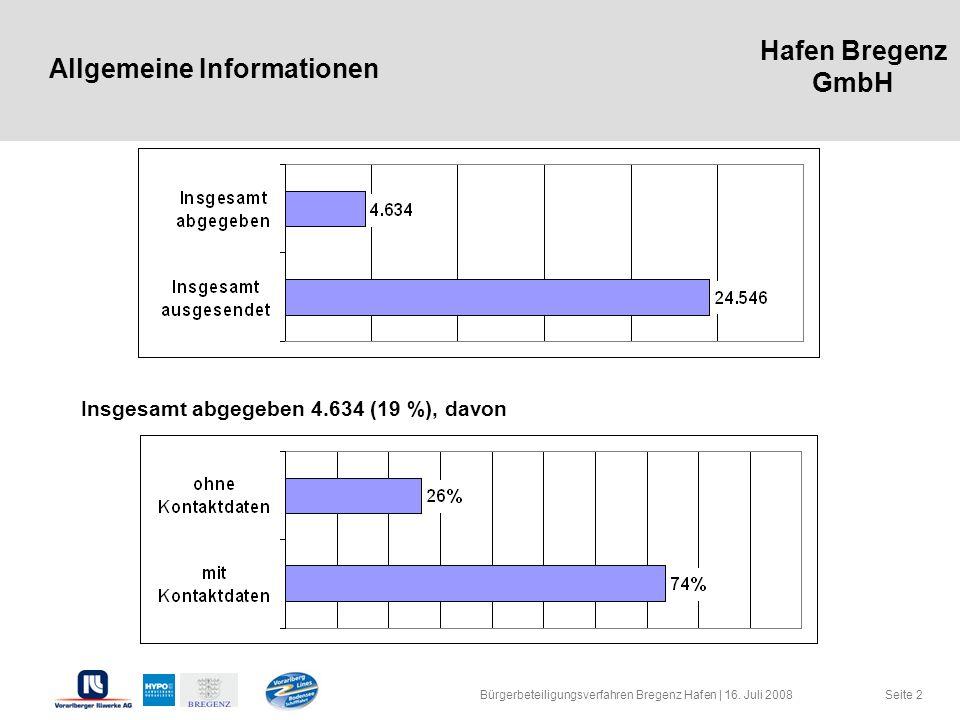 Hafen Bregenz GmbH Seite 2 Allgemeine Informationen Insgesamt abgegeben 4.634 (19 %), davon Bürgerbeteiligungsverfahren Bregenz Hafen | 16. Juli 2008