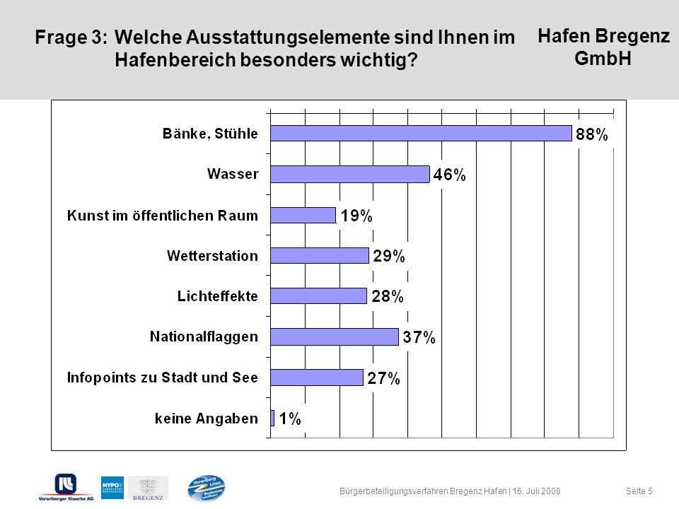 Hafen Bregenz GmbH Seite 5 Frage 3:Welche Ausstattungselemente sind Ihnen im Hafenbereich besonders wichtig? Bürgerbeteiligungsverfahren Bregenz Hafen