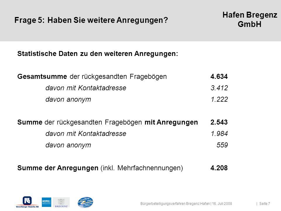 Hafen Bregenz GmbH Frage 5:Haben Sie weitere Anregungen? Statistische Daten zu den weiteren Anregungen: Gesamtsumme der rückgesandten Fragebögen4.634
