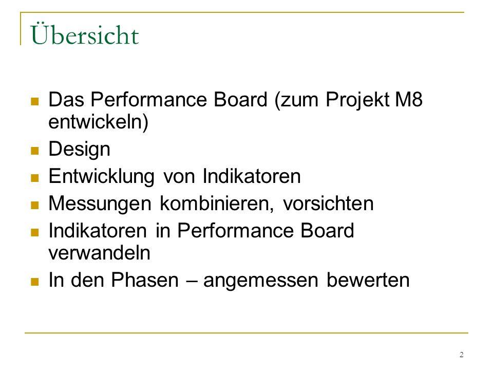 3 Das Performance Board (zum Projekt M8 entwickeln) siehe P.