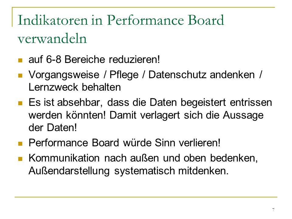 7 Indikatoren in Performance Board verwandeln auf 6-8 Bereiche reduzieren.