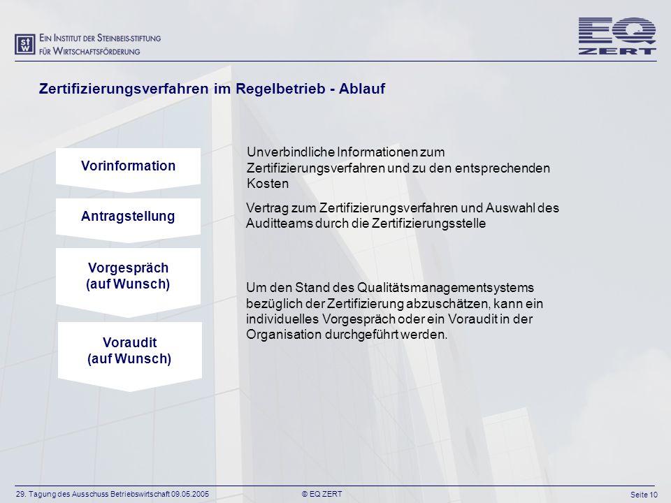29. Tagung des Ausschuss Betriebswirtschaft 09.05.2005 Seite 10 © EQ ZERT Unverbindliche Informationen zum Zertifizierungsverfahren und zu den entspre