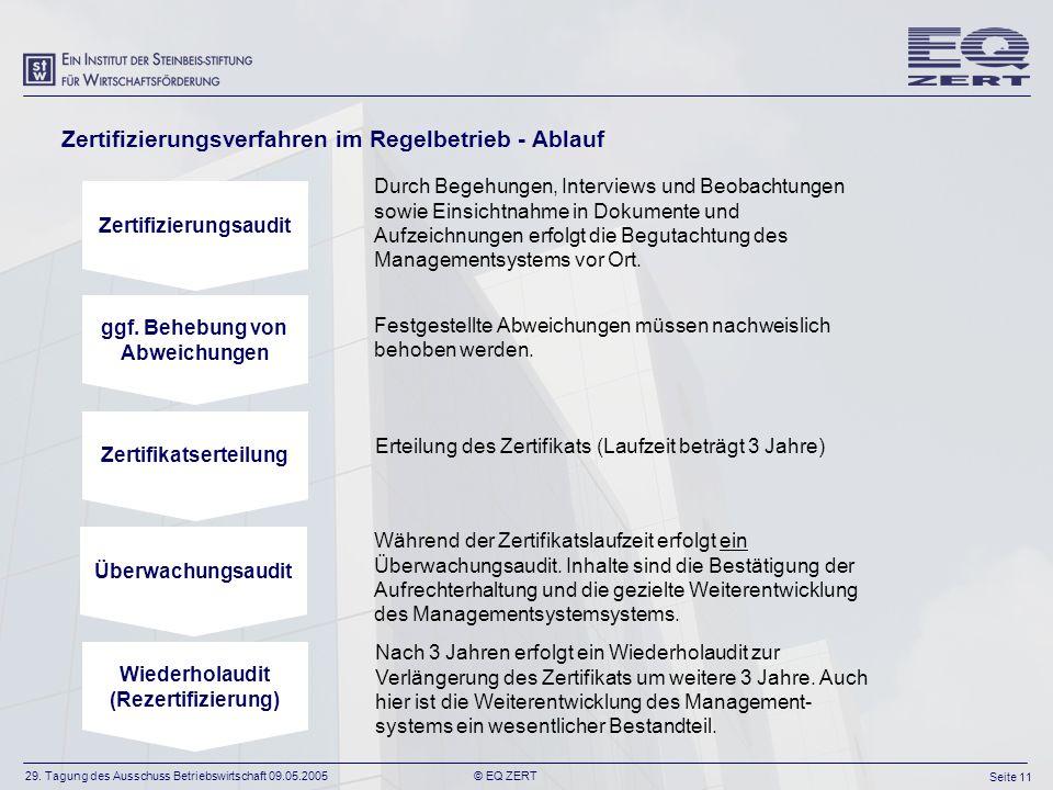 29. Tagung des Ausschuss Betriebswirtschaft 09.05.2005 Seite 11 © EQ ZERT Durch Begehungen, Interviews und Beobachtungen sowie Einsichtnahme in Dokume