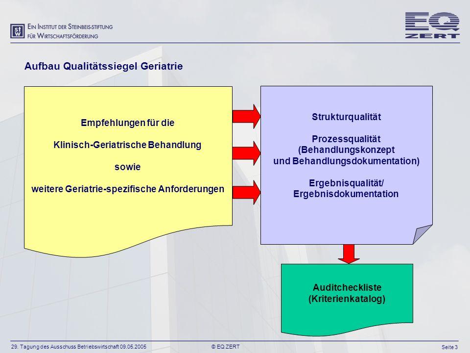 29. Tagung des Ausschuss Betriebswirtschaft 09.05.2005 Seite 3 © EQ ZERT Aufbau Qualitätssiegel Geriatrie Empfehlungen für die Klinisch-Geriatrische B