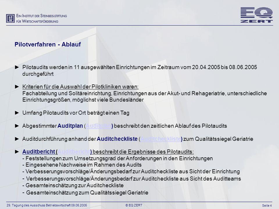 29. Tagung des Ausschuss Betriebswirtschaft 09.05.2005 Seite 4 © EQ ZERT Pilotverfahren - Ablauf Pilotaudits werden in 11 ausgewählten Einrichtungen i