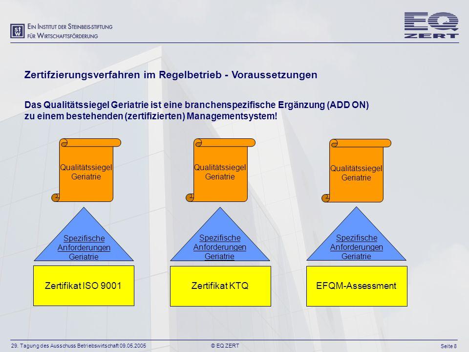 29. Tagung des Ausschuss Betriebswirtschaft 09.05.2005 Seite 8 © EQ ZERT Zertifzierungsverfahren im Regelbetrieb - Voraussetzungen Das Qualitätssiegel