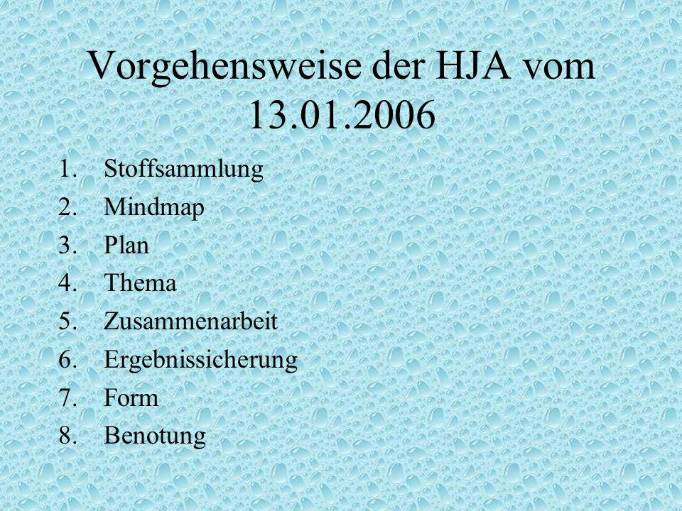 Vorgehensweise der HJA vom 13.01.2006 1.Stoffsammlung 2.Mindmap 3.Plan 4.Thema 5.Zusammenarbeit 6.Ergebnissicherung 7.Form 8.Benotung