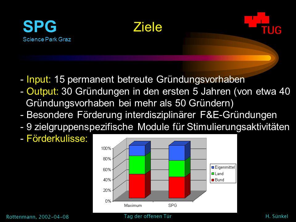 SPG Science Park Graz Rottenmann, 2002-04-08 H. Sünkel Tag der offenen Tür - Input: 15 permanent betreute Gründungsvorhaben - Output: 30 Gründungen in