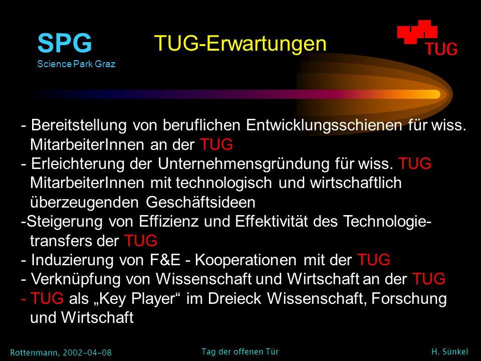 SPG Science Park Graz Rottenmann, 2002-04-08 H. Sünkel Tag der offenen Tür - Bereitstellung von beruflichen Entwicklungsschienen für wiss. Mitarbeiter