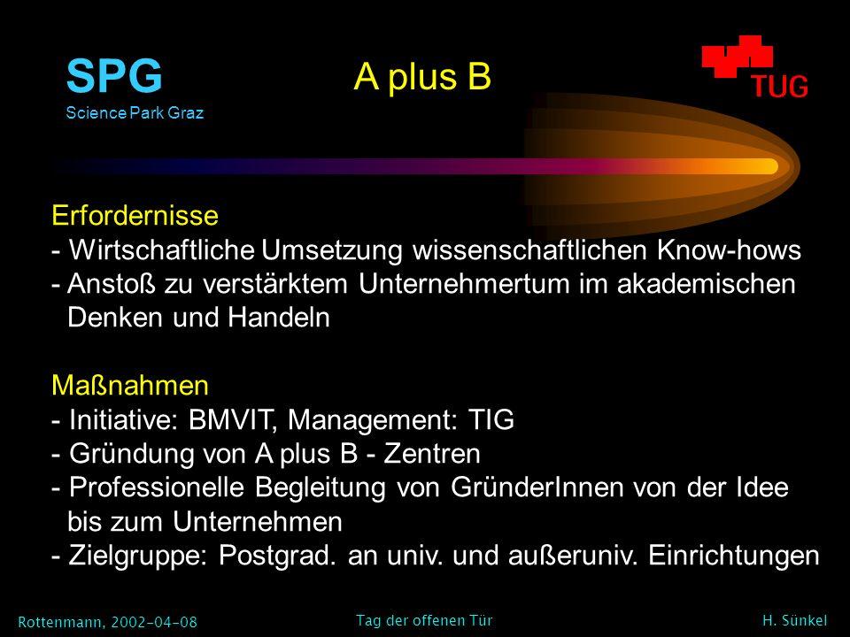 SPG Science Park Graz Rottenmann, 2002-04-08 H. Sünkel Tag der offenen Tür A plus B Erfordernisse - Wirtschaftliche Umsetzung wissenschaftlichen Know-