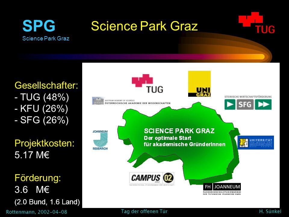 SPG Science Park Graz Rottenmann, 2002-04-08 H. Sünkel Tag der offenen Tür Science Park Graz Gesellschafter: - TUG (48%) - KFU (26%) - SFG (26%) Proje