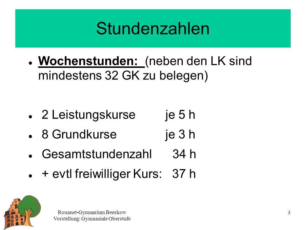 Rouanet-Gymnasium Beeskow Vorstellung: Gymnasiale Oberstufe 3 Stundenzahlen Wochenstunden: (neben den LK sind mindestens 32 GK zu belegen) 2 Leistungskurse je 5 h 8 Grundkurse je 3 h Gesamtstundenzahl 34 h + evtl freiwilliger Kurs: 37 h