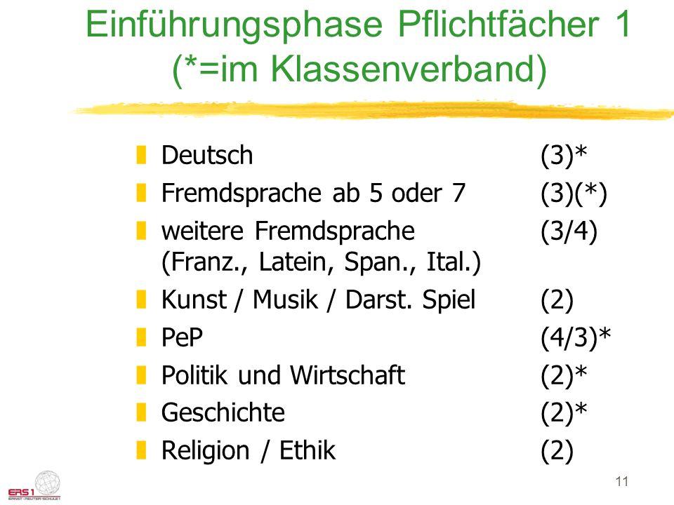 11 Einführungsphase Pflichtfächer 1 (*=im Klassenverband) zDeutsch(3)* zFremdsprache ab 5 oder 7(3)(*) zweitere Fremdsprache(3/4) (Franz., Latein, Spa