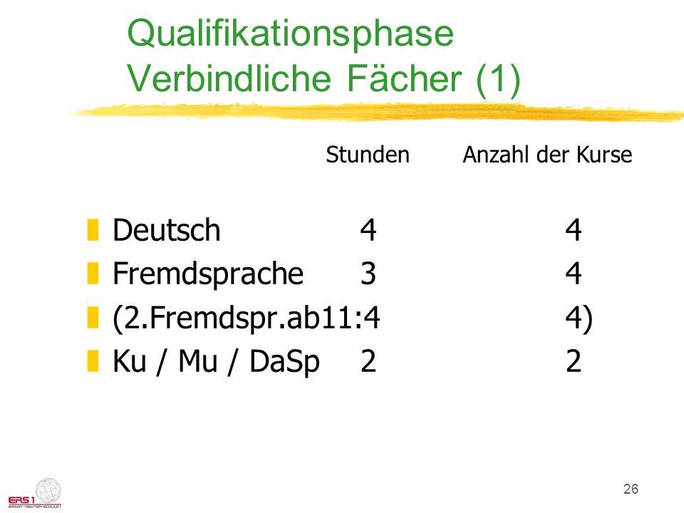 26 Qualifikationsphase Verbindliche Fächer (1) zDeutsch44 zFremdsprache34 z(2.Fremdspr.ab11:44) zKu / Mu / DaSp2 2 StundenAnzahl der Kurse
